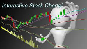 Screenulator Interactive Stock Charts Apps