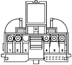 2000 2007 mercedes w203 c class fuse box diagram fuse diagram 2000 2007 mercedes w203 c class fuse box diagram