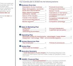 Advertising Plan Template Unique UsaHeadlines The Completed Libraries Of Template Plan Ideas