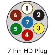 trailer wiring diagrams exploroz articles 7 pin heavy duty plug