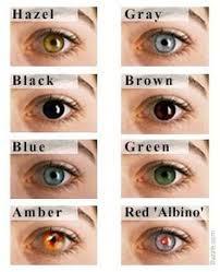 23 Best Eye Color Chart Images Eye Color Chart Eye Color