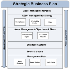 jacobs consultancy asset management