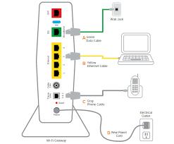 att u verse wiring diagram at&t network interface device wiring diagram at Att Uverse Phone Wiring Diagram