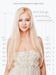 Clip In Hair Extension Length Chart Lilocks At Mylilocks Com Hair Extension Length Chart In