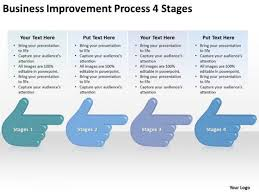 business process template process improvement plan template resumess franklinfire co