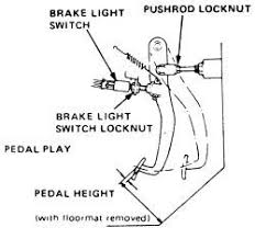 1996 chevy s10 brake light wiring diagram wiring diagrams wiring harness diagram for 1995 chevy s10 the