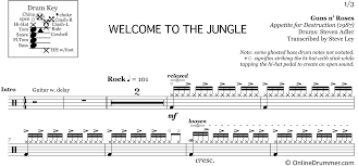 Welcome to the Jungle - Guns N Roses ...