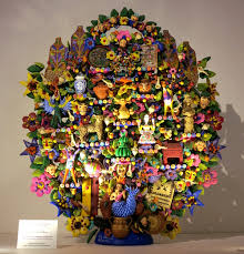 Folk art Popular Art Museum Mexico City Double-Barrelled Travel