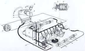 pressure relief valve scavange side pelican parts technical bbs here is the oiling diagram for an early 911 engine you decide if either valve affects crank case vacuum