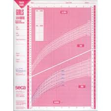 Growth Chart Female 0 36 Months Seca Scales Part 405g Growth Chart 0 36 Months Girls 100 Pk