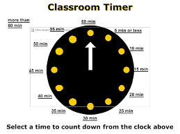 5 Minute Powerpoint Timer Classroom Timer Select A Time To Count Down From The Clock