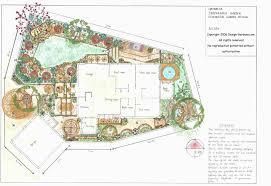Home Garden Design Plan Impressive Design