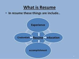 What Is Resume Gorgeous What Is Resume Parsing Resume Parsing Software To Find Best Fit