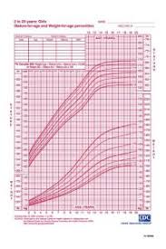 6 Baby Weight Percentile Chart
