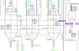 1tpd Palm Oil Refining Process Equipment Flowchart Palm