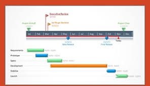 Powerpoint Office Timeline Timeline Maker How To Make A Timeline With Powerpoint