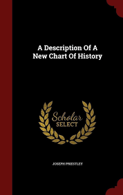 A New Chart Of History Poster A Description Of A New Chart Of History Buy A Description