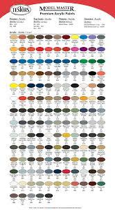 35 Faithful Model Masters Paint Chart