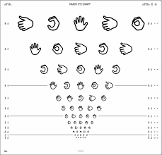 Comparing Distance Visual Acuity Measurement With A Novel