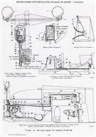 wiring diagram farmall m tractor images farmall super a wiring diagram for a m farmall farmall cub