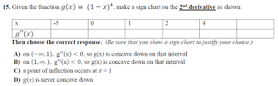 How To Make A Sign Chart Solved Given The Function G X 1 X 4 Make A Sign C