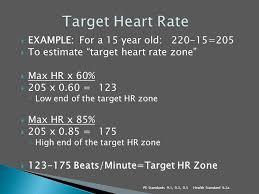 q how do you estimate your maximum heart rate