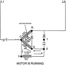 potential relay wiring compressor wiring diagram for you • potential starting relays rh achrnews com hermetic compressor wiring diagram hvac compressor relay wiring diagram
