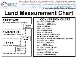 Civil Engineering Charts Pin By Marina Glez On English Spanish In 2019 Measurement