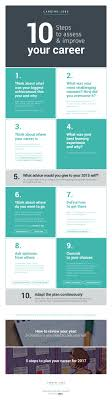landing jobs steps to assess improve your career 6 think about where do you want to go by the end of the upcoming