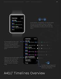 Smartwatch App Design Nasa Challenge Astronaut Smartwatch App Interface Design
