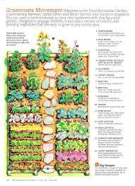 easy vegetable garden plans beginners amazing beginner vegetable garden layout best ideas about vegetable garden layouts easy vegetable garden