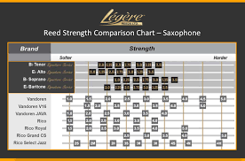 Legere Reed Chart 80 Reasonable Saxophone Comparison Chart