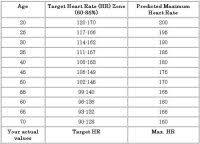 Blood Sugar Level Chart Pdf Sugar Level Chart Age Wise Pdf Normal Sugar Level Range