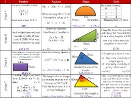gcse expanding and simplifying algebra by tristanjones teaching resources tes