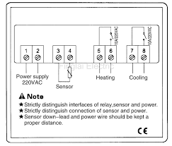 stc 1000 wiring diagram beautiful stc 1000 defrost temperature stc-1000 temperature controller wiring diagram Stc 1000 Wiring Diagram #23