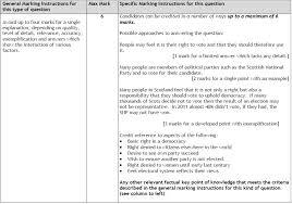 Animal Farm Essay Animal Farm Essay Conclusion Help
