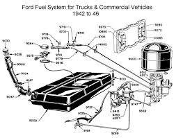 similiar ford wiring diagram keywords 1934 ford fuel system diagram ford wiring schematic wiring harness