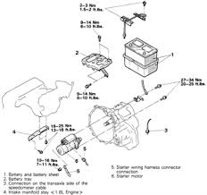 solved how to put the starter in a eagle talon 1991 fixya how to put the starter 6f8c23b gif
