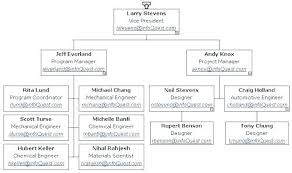 Microsoft Office Org Chart Office Org Template Globalforex Info