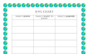 Kwl Chart - Margot Enterprises Community Service