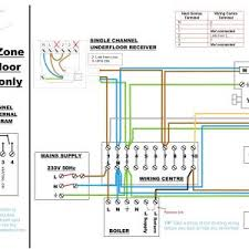 danfoss underfloor heating wiring centre diagram just another s plan wiring centre diagram fresh smc valve wiring diagrams new rh dentalstyle co honeywell wiring diagrams ge wiring diagrams