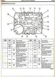 images vauxhall zafira fuse box diagram 2005 astra detailed wiring awesome vauxhall zafira fuse box diagram 2005 wiring library 96 dodge dakota also chevy truck silverado