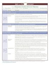 resume format skills based SP ZOZ   ukowo