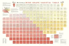 New Zealand Vintage Chart Wine Grape Varietal Table De Long