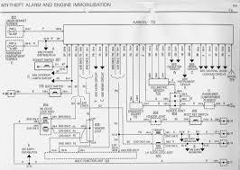 renault megane boot wiring diagram wiring diagram \u2022 megane wiring diagram renault trafic wiring diagram pdf hd dump me rh hd dump me renault megane 2017 megane