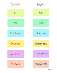 Pictures on Spanish Worksheets Printable, - Easy Worksheet Ideas