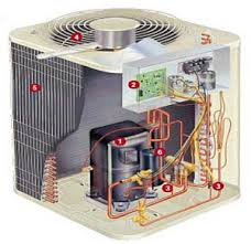 bryant air conditioners parts diagram wiring diagram for car engine oldsmobile air conditioning diagram in addition manual lennox air conditioner dc inverter hi wall operate the