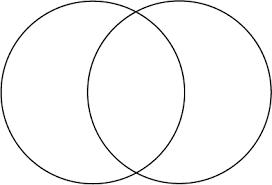 Compare And Contrast Venn Diagram Template Best Photos Of Fillable Venn Diagram Compare And Contrast
