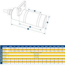 Load Cell I I Sling Inc Rigging Products Twin Path