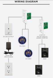 wiring diagram volume control library of wiring diagram \u2022 PA Speaker Wiring Diagrams limited volume control wiring diagram ist bluetooth volume control rh kenhurst me single pickup wiring diagram home stereo system wiring diagram